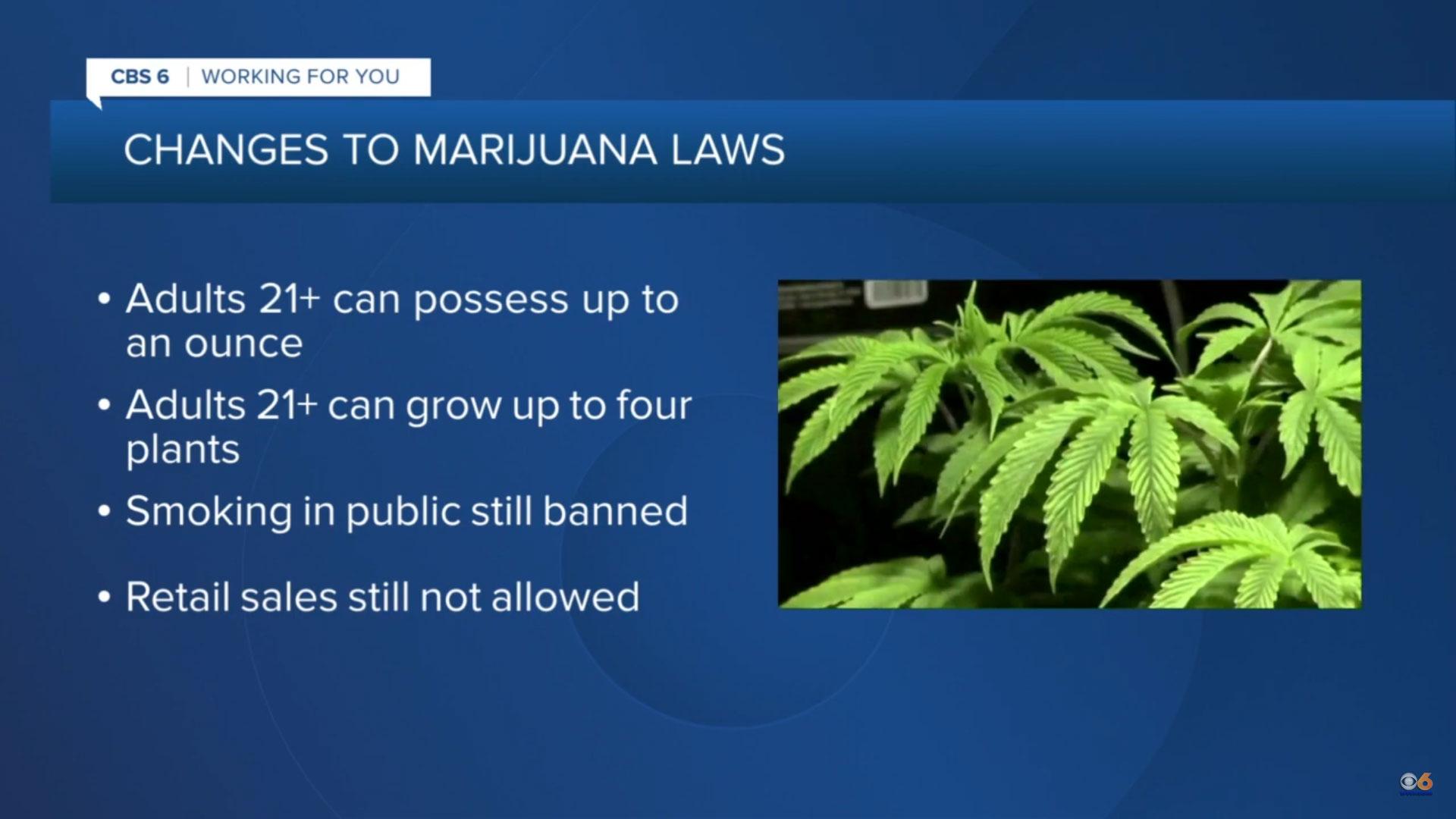 Legalization In Virginia